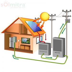 On-Grid-Solar-Rooftop-System